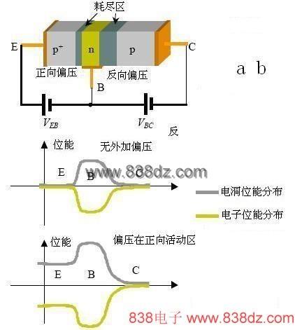 pnp三极管工作原理-npn三极管工作原理-导通原理