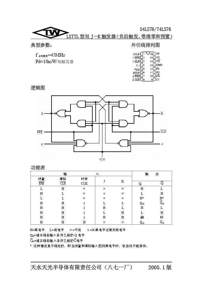 74LS76中文资料参数