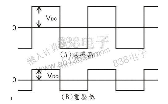 变频器又称为变频调速器的工作原理