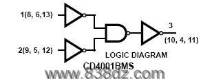 CD4011<a href=http://www.838dz.com target=_blank class=infotextkey>中文</a>资料