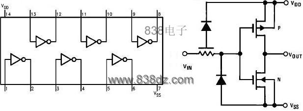CC4069由六个COS/MOS反相器