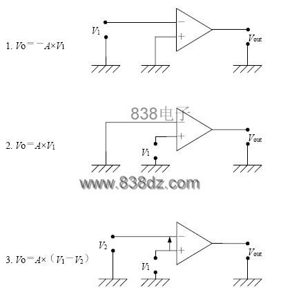 lm741 ua741运算放大器-应用电路-使用-资料