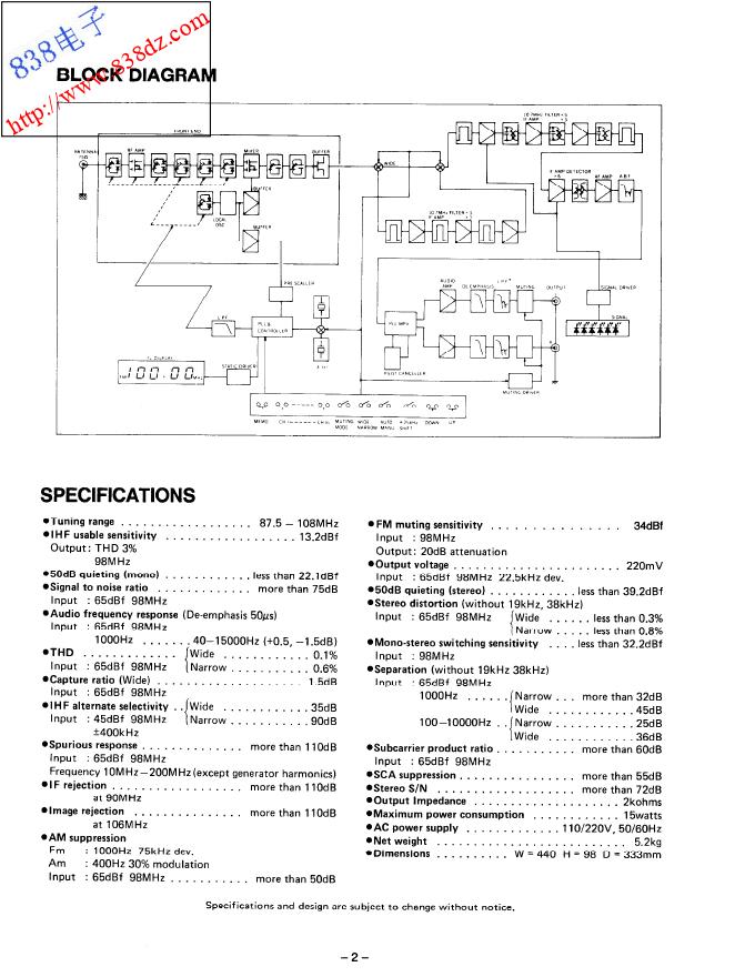 CARVER卡维-TX11收音头电路图