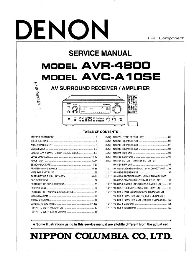 天龙Denon AVC-A10SE AV功放机电路图