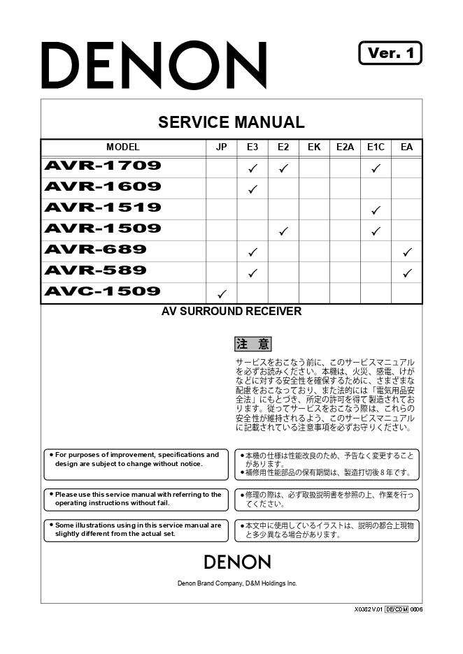天龙Denon AVR-1609 AV功放机电路图