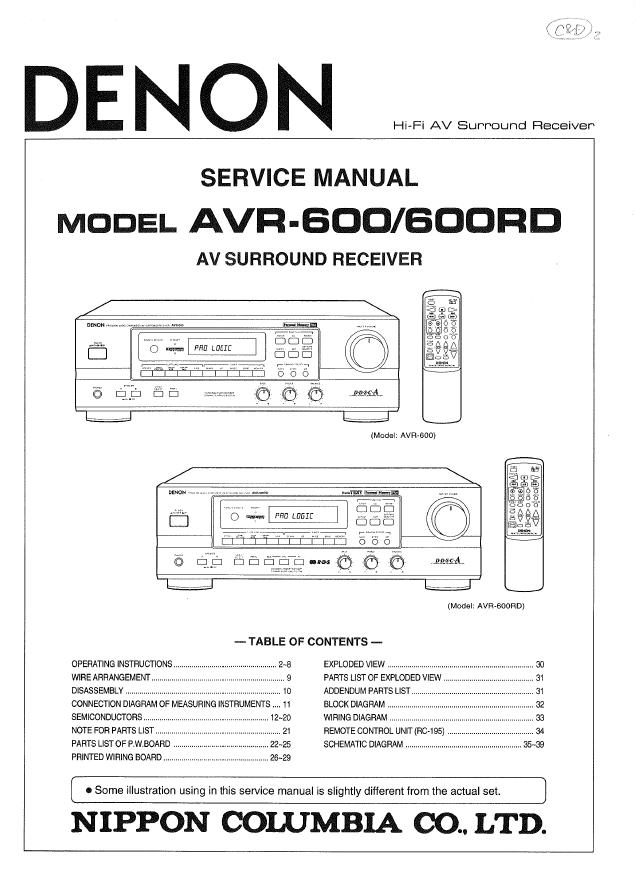 天龙Denon AVR-600 AVR-600RD AV功放机电路图