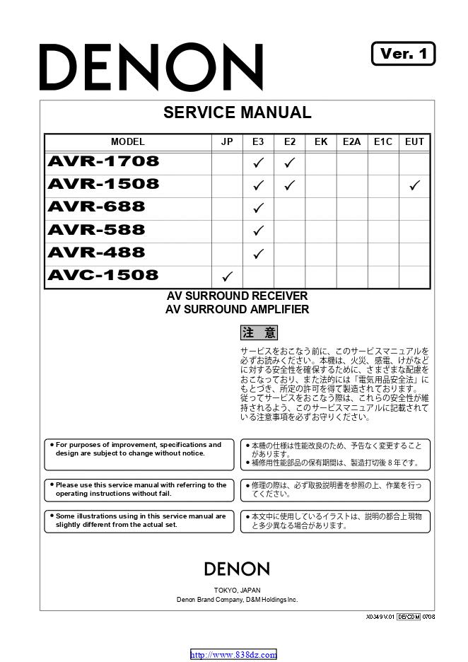 天龙Denon AVR-688 AV功放机电路图