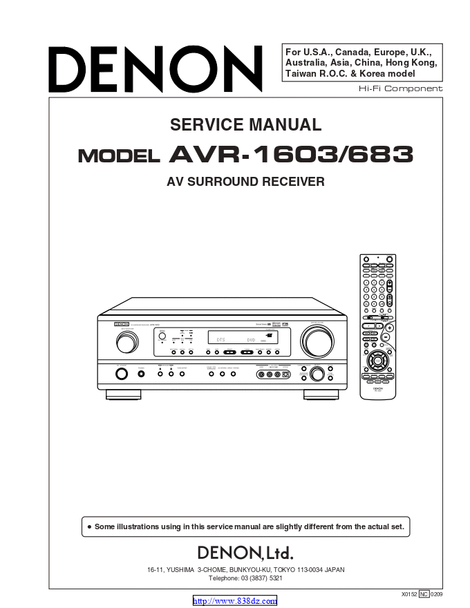 天龙Denon AVR-1603 AVR-683 AV功放机图纸