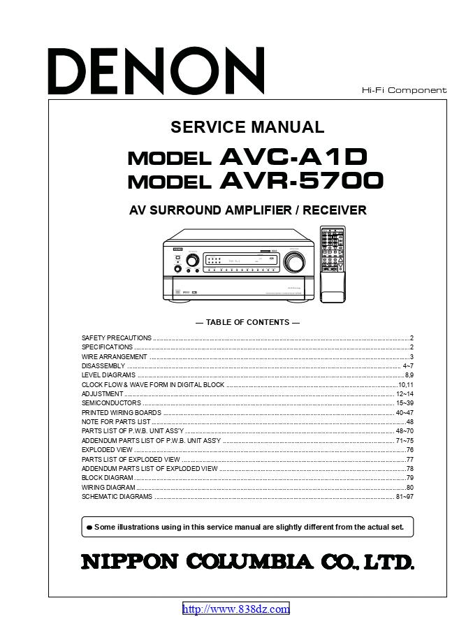 Denon 天龙 AVC-A1D功放维修手册