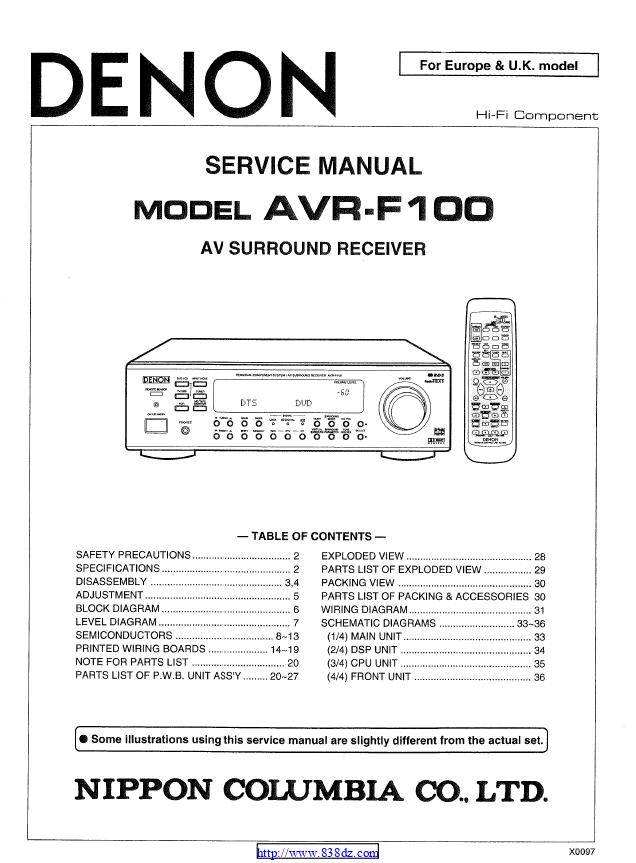 天龙Denon AVR-F100 AV功放机电路图