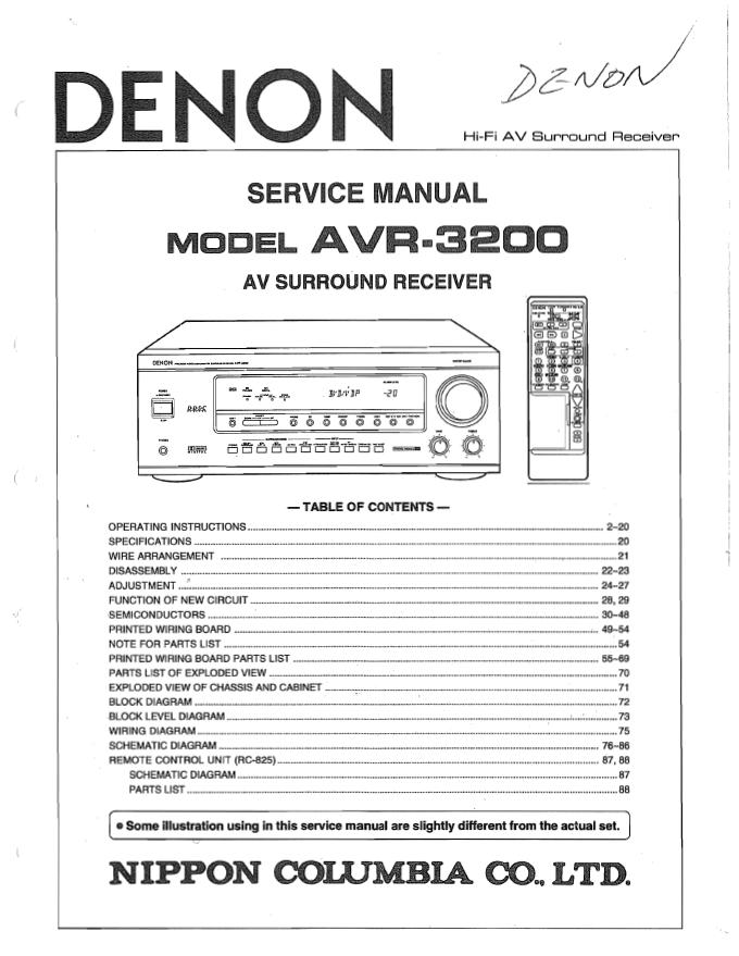 Denon天龙 AVR-3200 功放维修手册