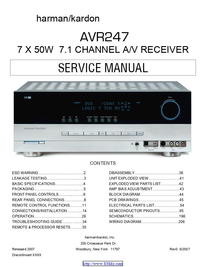 Harman Kardon哈曼卡顿 AVR247功放维修手册