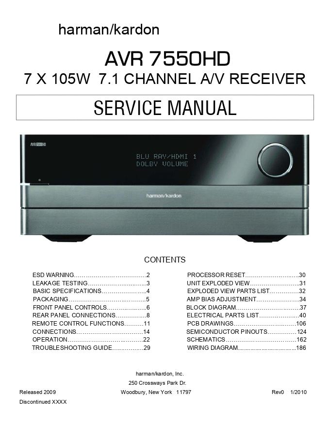 HARMAN KARDON哈曼卡顿 AVR7550HD功放维修手册