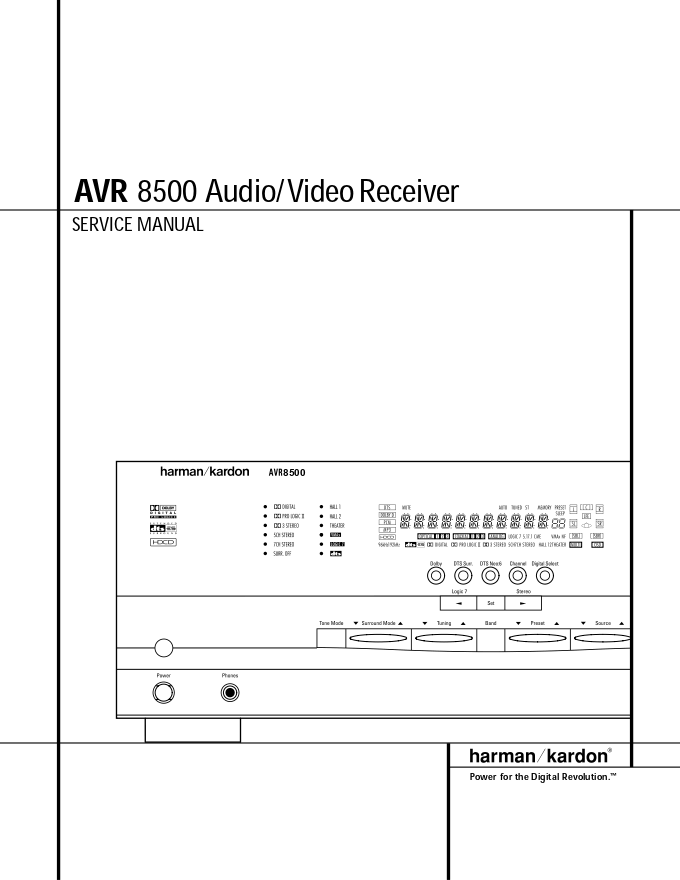 HARMAN KARDON哈曼卡顿 AVR8500功放维修手册