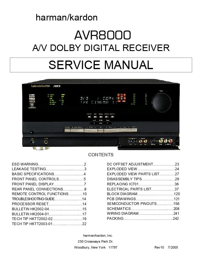 HARMAN KARDON哈曼卡顿 AVR8000功放维修手册