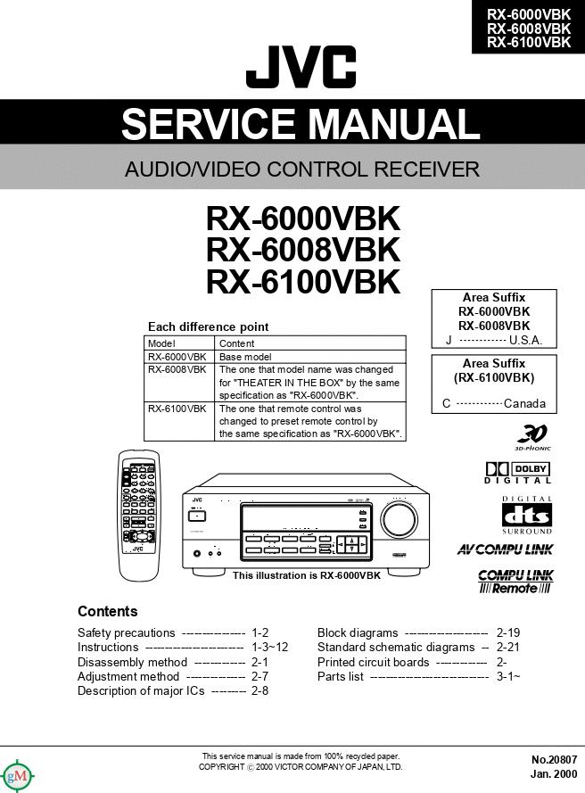 jvc RX-6000VBK RX-6008VBK RX-6100VBK功放维修手册