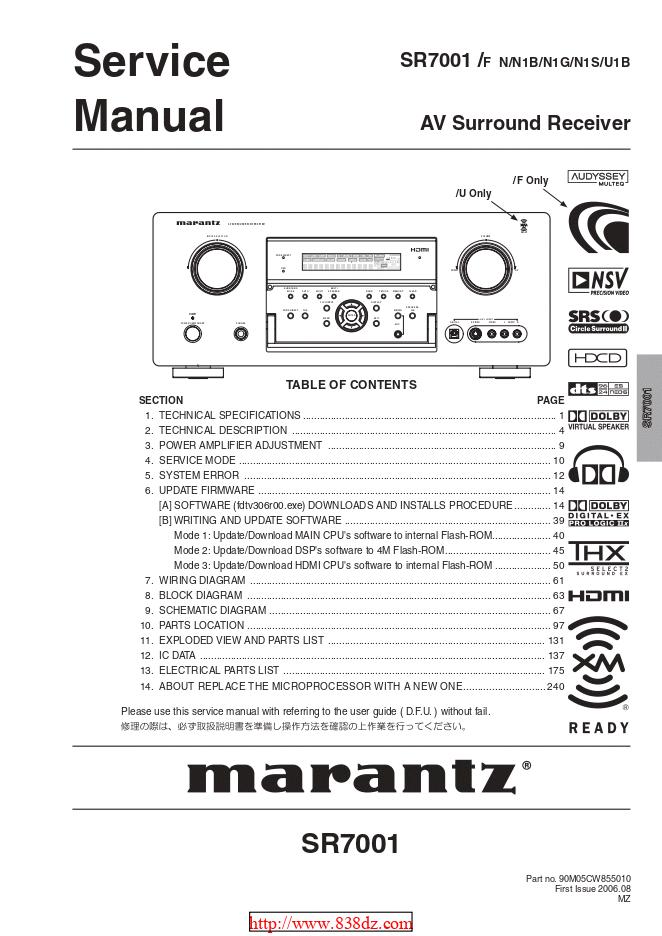 Marantz马兰士 SR7001功放维修电路图