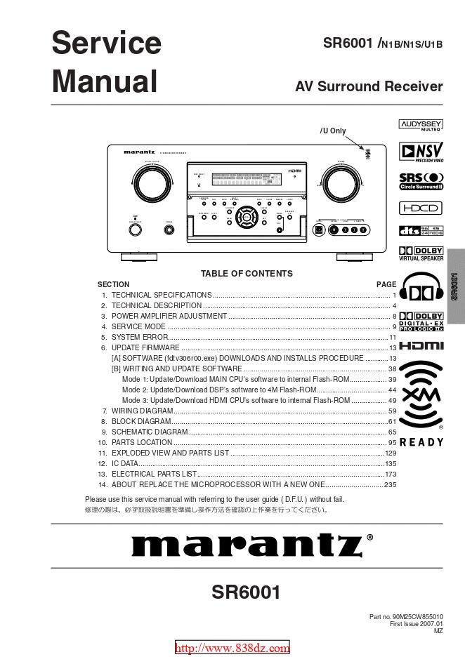 Marantz马兰士 SR6001 功放维修手册