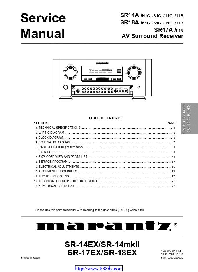 Marantz 马兰士SR17A SR-17EX 功放维修手册