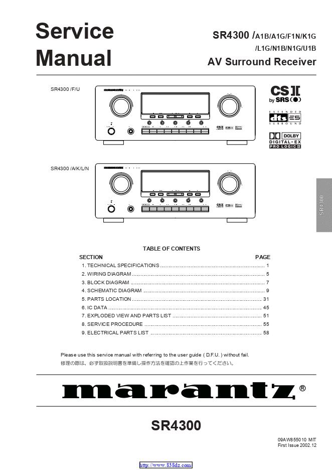 Marantz马兰士SR4003功放维修手册