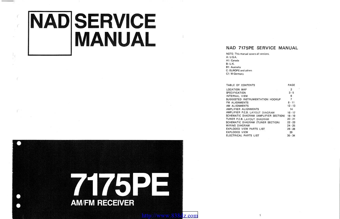 NAD 7175PE功放维修手册