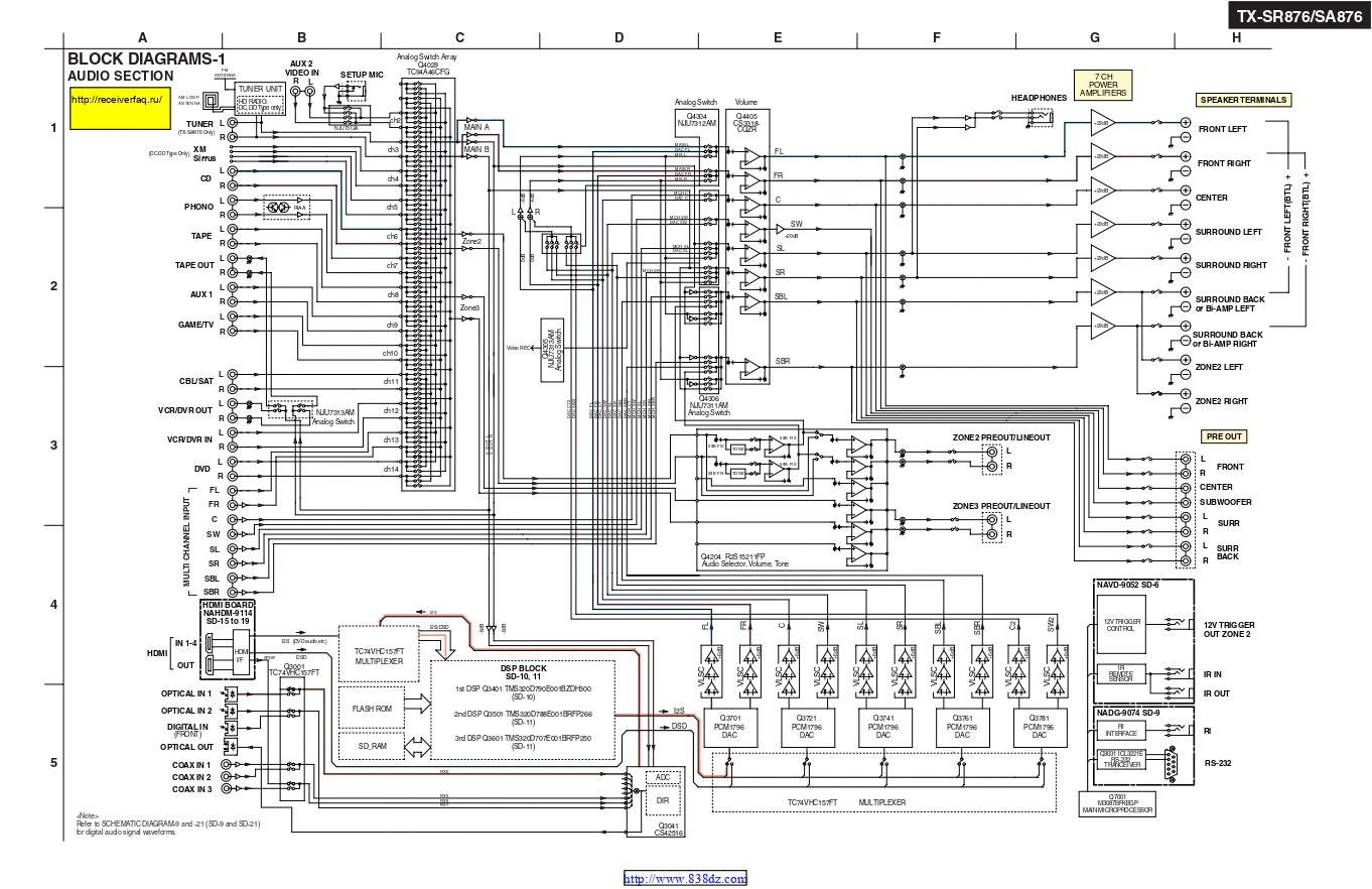 Onkyo 安桥 TX-SA876功放维修图纸