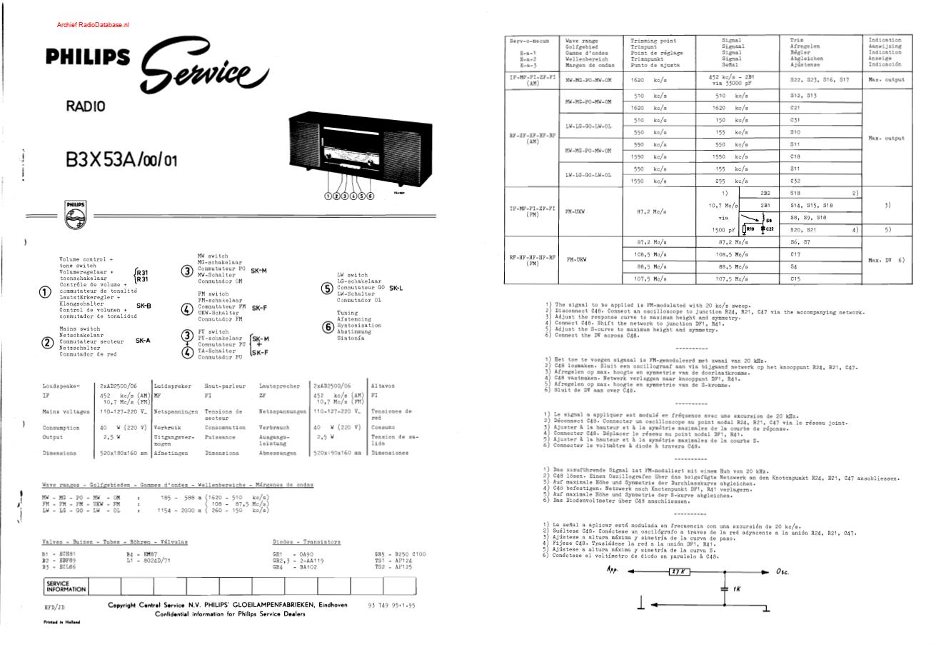 PHILIPS飞利浦B3X53A电子管收音机维修手册