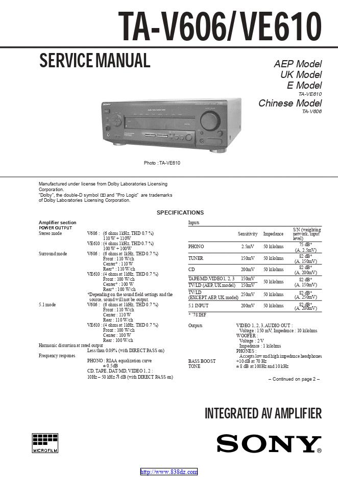 索尼SONY TA-V606功放维修手册