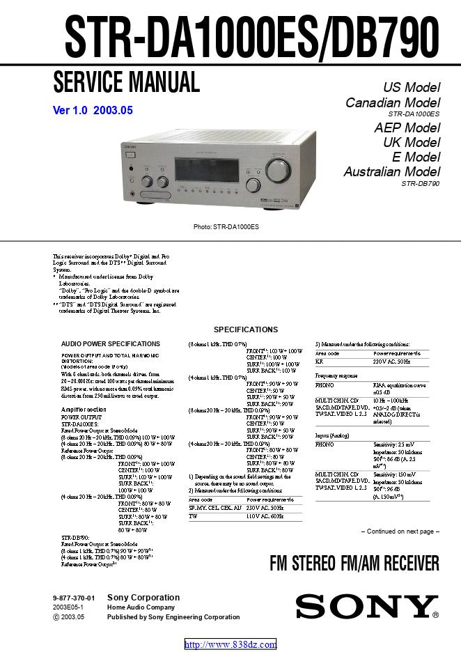 Sony 索尼 STR-DA1000ES 功放维修手册