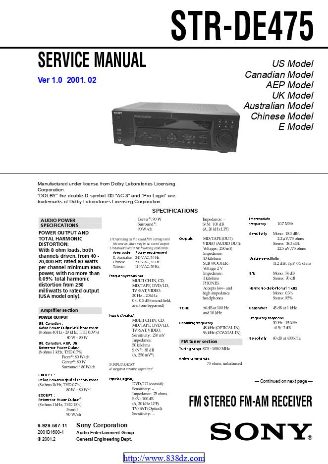 Sony索尼STR-DE475 维修手册