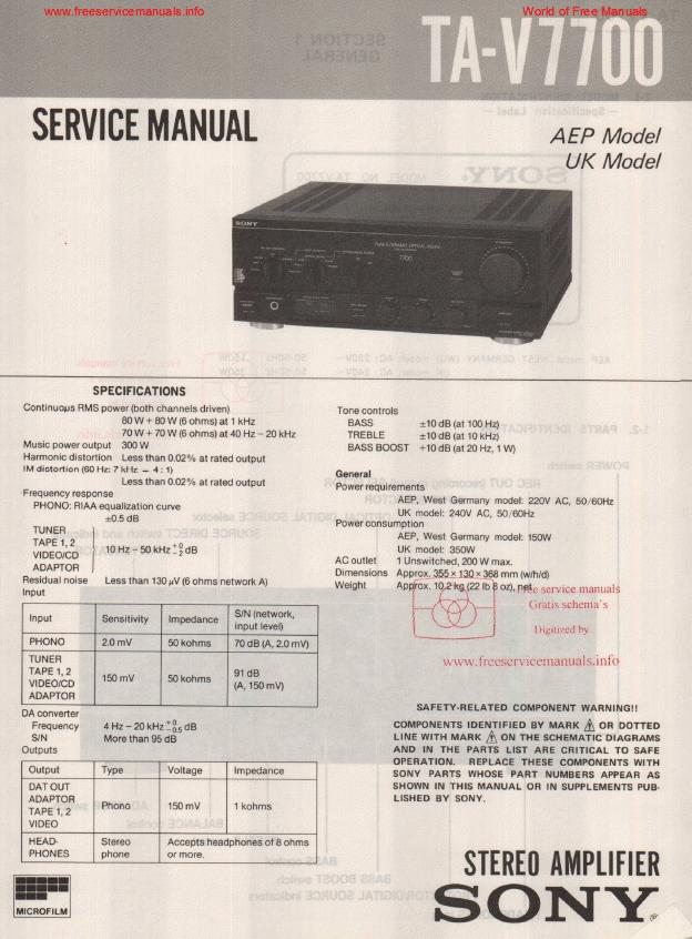 Sony索尼TA-V7700功放维修手册