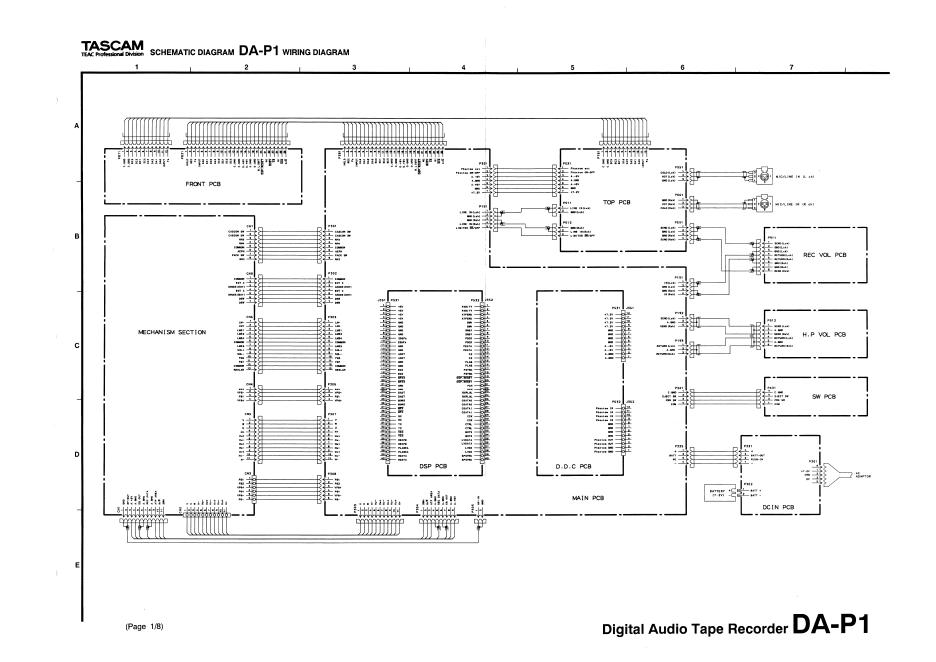 TASCAM DA-P1 DAT数字录音机电路图维修手册
