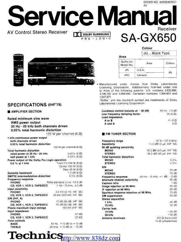 Technics松下 SA-GX650功放维修手册
