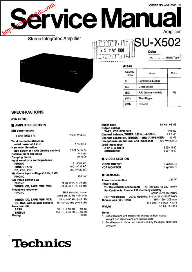 Technics松下SU-X502功放维修手册