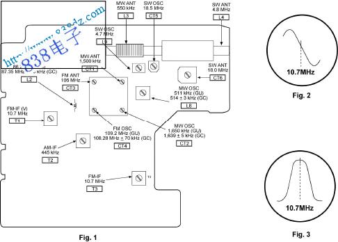 PANASONIC松下 RF-562DGC RF-562DGU收音机维修手册