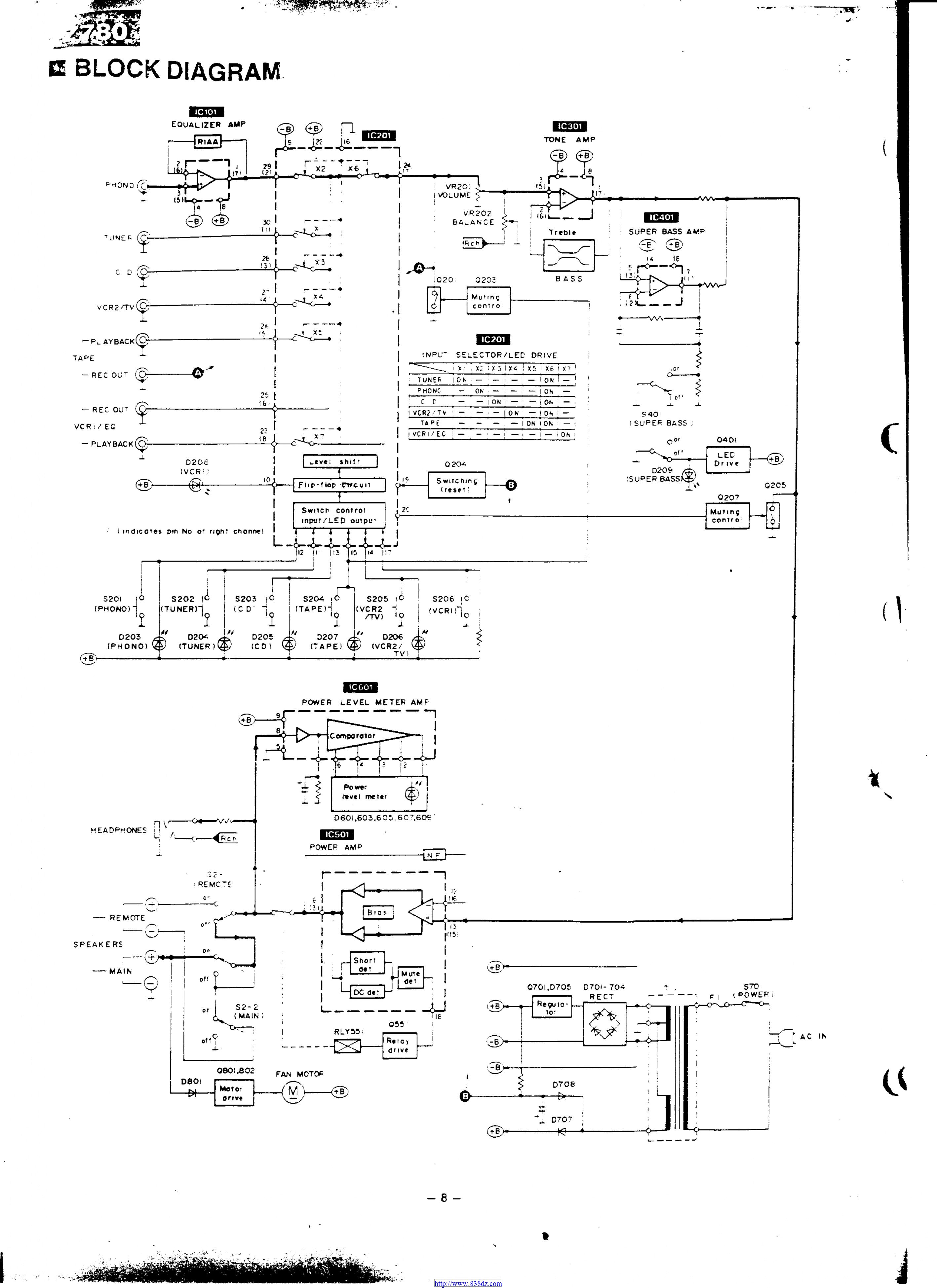Technics松下 SU-Z780维修电路图纸