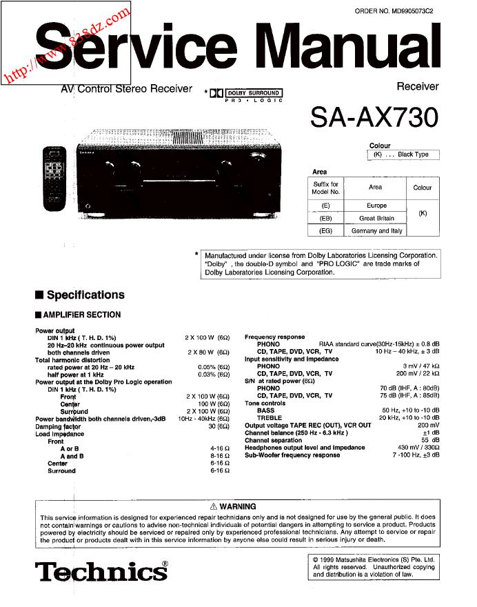 Technics松下SA-AX730环绕声接收器功放维修手册