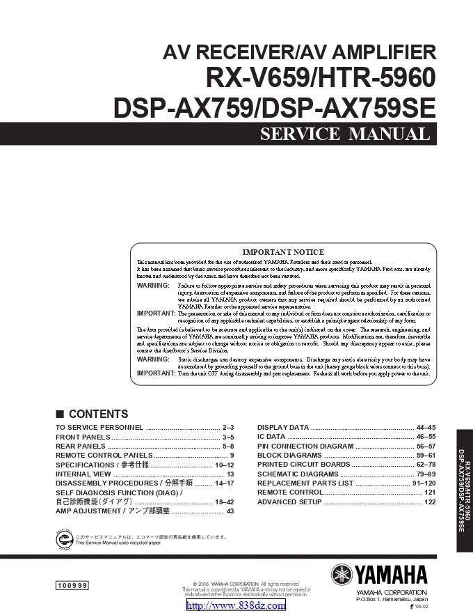 雅马哈Yamaha HTR-5960功放电路图
