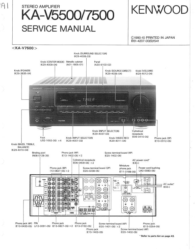 KENWOOD建伍KA-V5500 KA-V7500功放维修手册