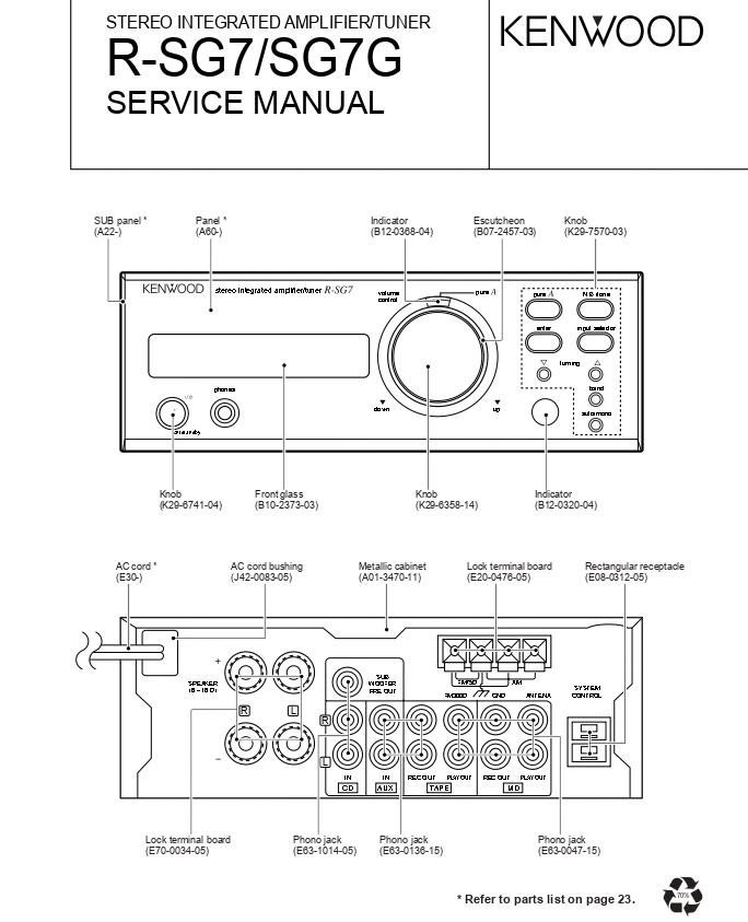 KENWOOD建伍 R-SG7 R-SG7G功放维修手册