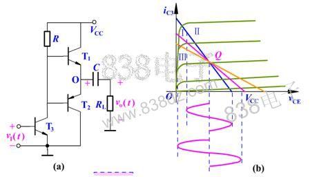 b类(乙类)功率放大器电路-b类功放电路-乙类功率放大