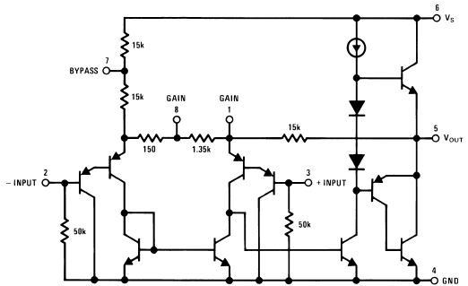 lm386的内部电路图及引脚排列图如图1,图2所示,表1为其电气特性.