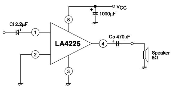 首页 音响电路 集成电路功放电路  rg = 0, din audio    0.15  0.