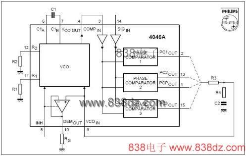 锁相环-压控振荡器频率在线计算器