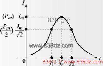 lcr串联谐振电路-lc谐振频率计算公式-lrc回路电路
