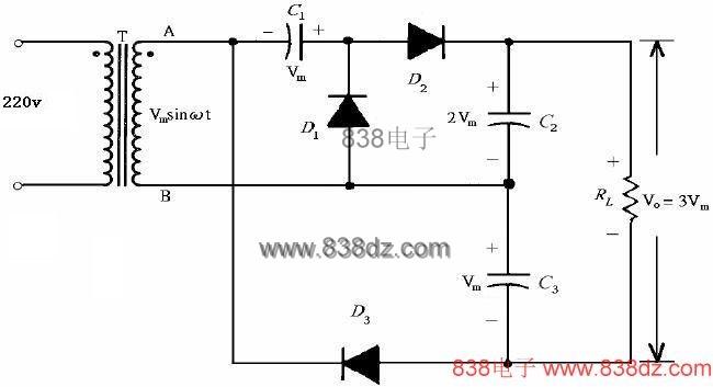 图1 直流半波整流电压电路  (a)负半周 (b)正半周  图3 输出电压波形 所以电容器c2上的电压波形是由电容滤波器过滤后的半波讯号,故此倍压电 路称为半波电压电路。 正半周时,二极管D1所承受之最大的逆向电压为2Vm,负半波时,二极管D2所承受最大逆向电压值亦为2Vm,所以电路中应选择PIV >2Vm的二极管。 2、全波倍压电路  图4 全波整流电压电路  (a)正半周 (b)负半周 图5 全波电压的工作原理