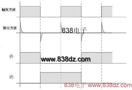 双稳态多谐振荡器-三极管构成双稳态电路图-ne555