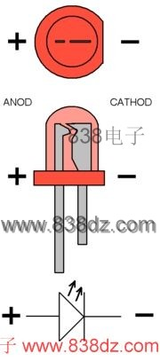 发光<a href=http://www.838dz.com/e/search/result/?searchid=13898 target=_blank class=infotextkey>二极管</a>应用原理 特性