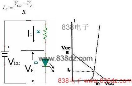 红外线发射<a href=http://www.838dz.com/e/search/result/?searchid=13898 target=_blank class=infotextkey>二极管</a>驱动电路