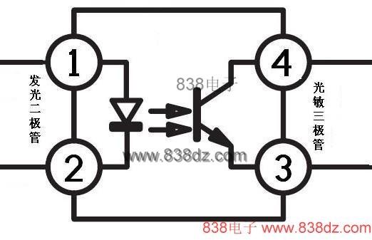 光电耦合器工作原理